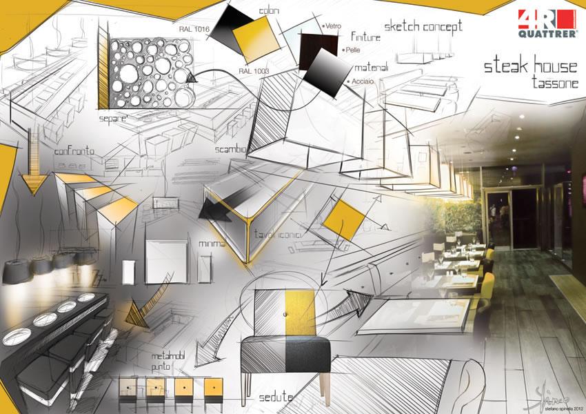 Quattrer Arredamenti - Torino  Servizi  Progettazione